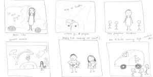 The storyboard for our video submission