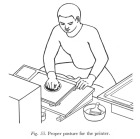 Illustration showing printmaker's position in the studio.